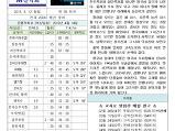 제66차 2019년4월14일 천태산..