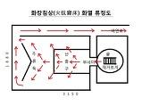 화캉침상(火&#2..