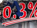 -0.3%, 문재인 보..