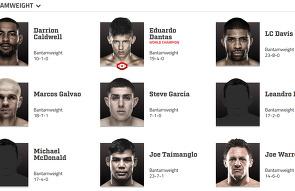 [UFC 트윗 단신] 마이클 맥도날드 벨라토르 MMA..