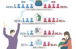 일본 저출산 대책 없음 일본인 멸종