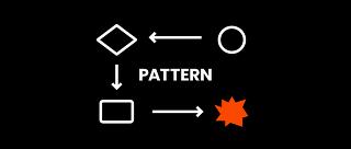 UI를 위한 패턴