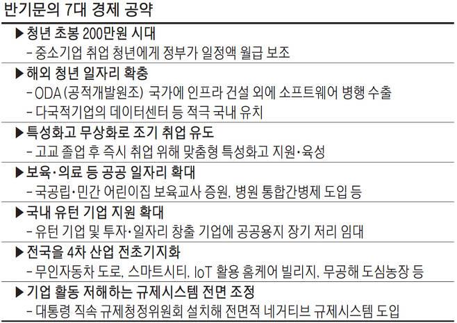 [유머] 베일 벗은 반기문 7대 경제공약 -  와이드섬