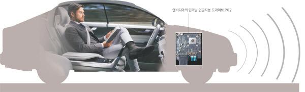자율주행은 운전자에게 새로운 자유를 선사한다. 자동차 이미지 안의 사진은 자율주행을 구현한 볼보의 콘셉트 26이다. 볼보 제공