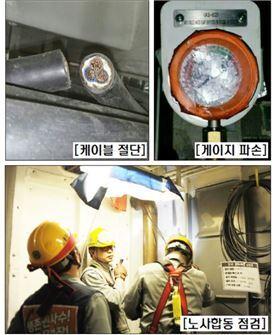 대우조선해양 노사가 함께 '고의 훼손' 현장을 조사하고 있다.[출처 : 대우조선노동조합]