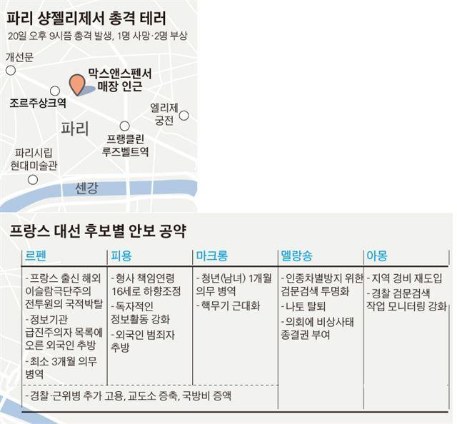 41판-파리 샹젤리제서 총격 테러/2017-04-21(한국일보)