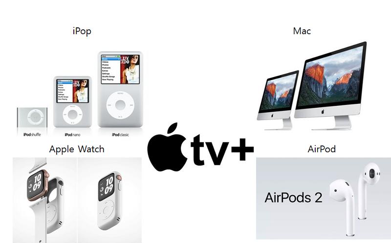 한국에 삼성전자가 있다면 미국에는 애플(Apple)이 있다! 미국 대표 주식 - 애플(APPLE)