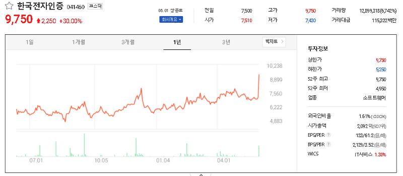 인터넷은행 관련주 테마주 대장주 TOP30