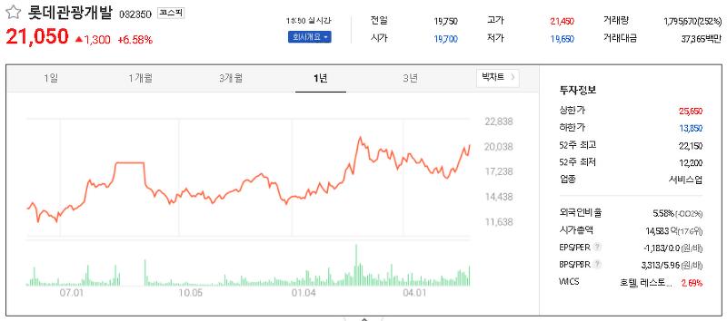카지노 관련주 테마주 대장주 TOP6