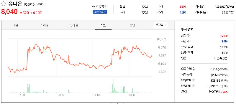 희토류 관련주 테마주 대장주 TOP13