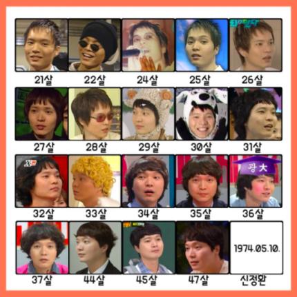 신정환, 21세→47세 얼굴 변천사