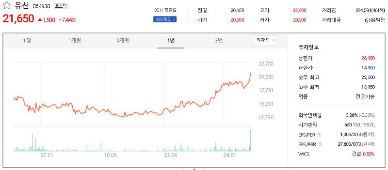 수자원 양적/질적 개선 관련주 테마주 대장주 TOP26