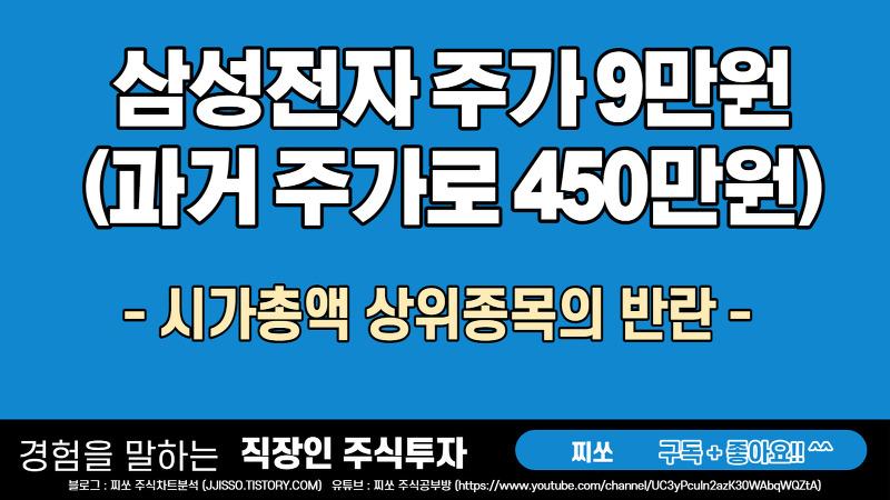 증시현황 브리핑 - 코스피 3,000p 돌파, 코스닥 1,000p 돌파 초읽기
