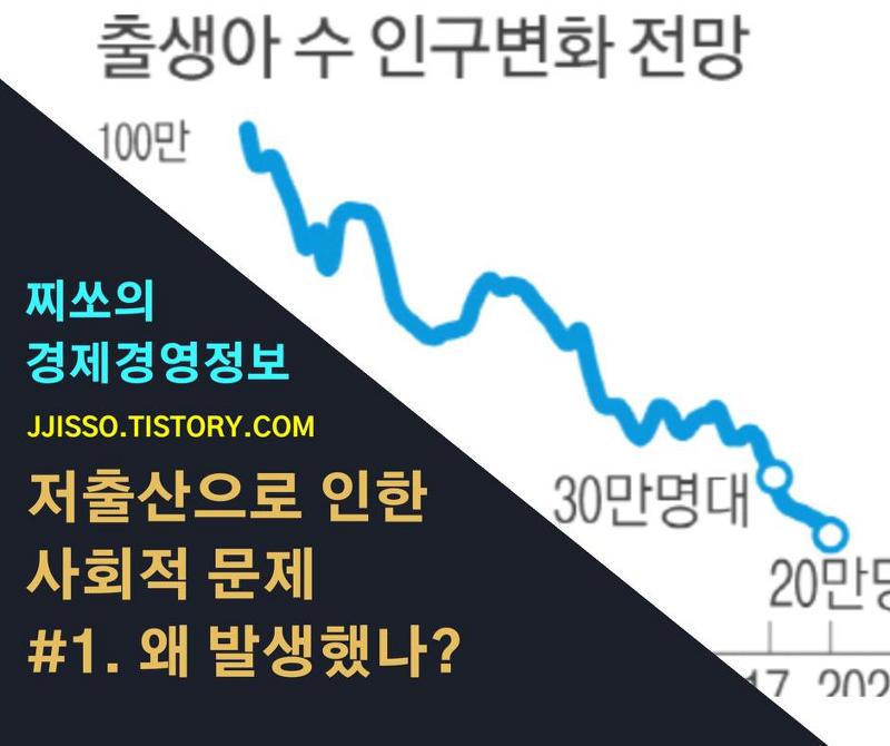 저출산/고령화로 인한 사회적 문제 - 1. 왜 발생했나?