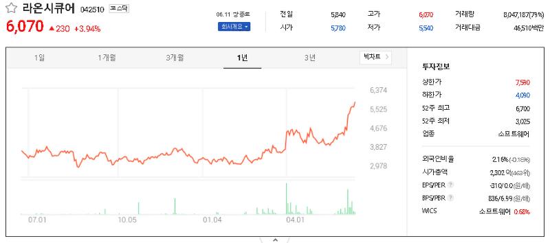 카카오페이 관련주 대장주 TOP7