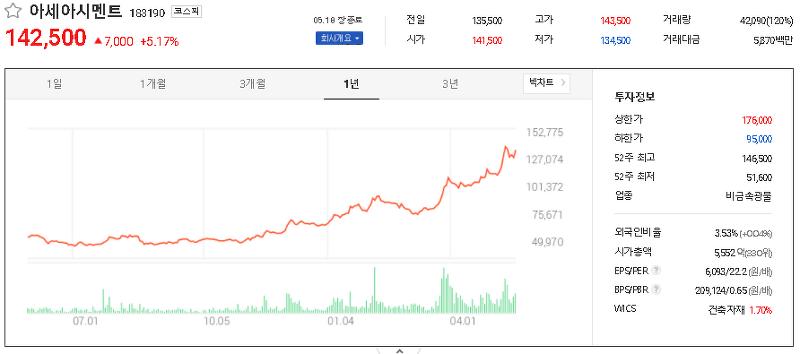 시멘트/레미콘 관련주 테마주 대장주 TOP17