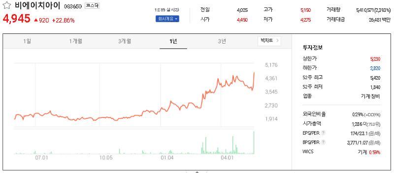원자력발전소 해체 관련주 테마주 대장주 TOP13