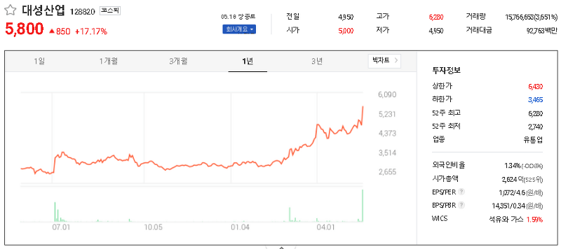 자원개발 관련주 테마주 대장주 TOP13
