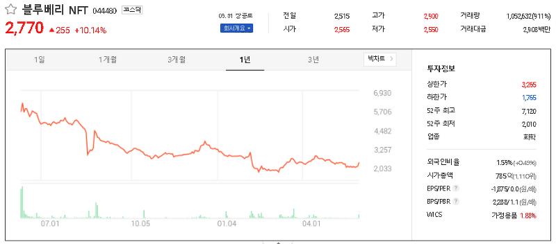 스포츠행사 수혜(올림픽, 월드컵 등) 관련주 테마주 대장주 TOP11