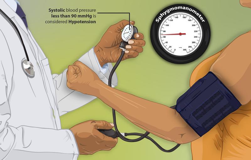 기립성 저혈압 증상과 원인 저혈압수치 알아보기