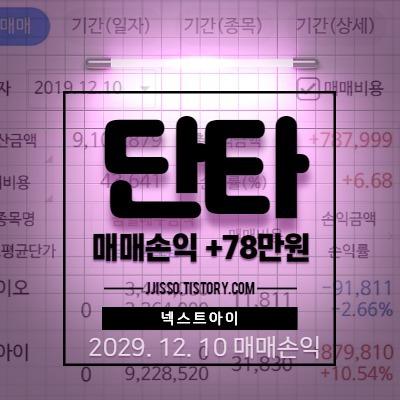 넥스트아이 주식 단타 매매수익(+79만원)
