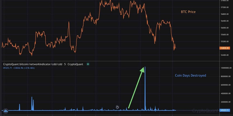 BTC 단기 풀백(조정 또는 하락)...지지선은 확인되었나? BITCOIN PRICE ANALYSIS: BTC ENTERS NEAR-TERM PULLBACK, IS LOCAL BOTTOM FOUND?