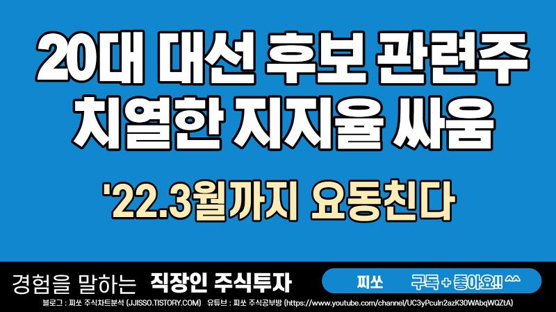 20대 대선 날짜 - 후보별(이낙연/이재명/윤석열) 관련주/수혜주(총정리)