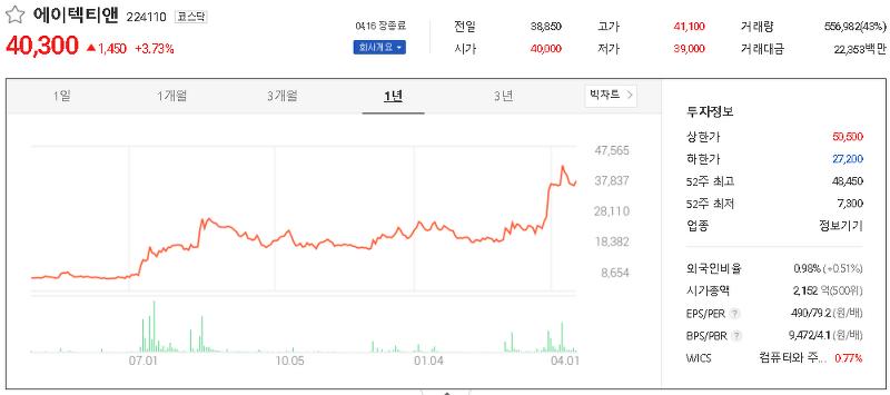 삼성페이 관련주 대장주 TOP28