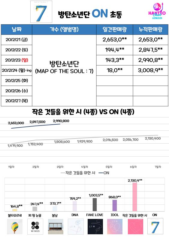 지미팰런쇼 bts 신곡'on'무대영상