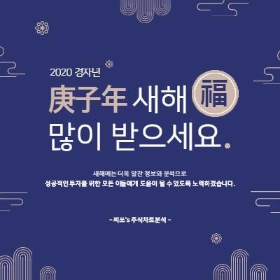 2020년 새해 인사 - 블로그 운영 회고록 및 다짐