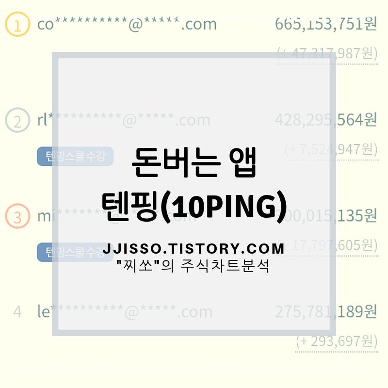 텐핑 - 블로그로 돈벌기 방법① - 1년에 6억을 벌었다고?