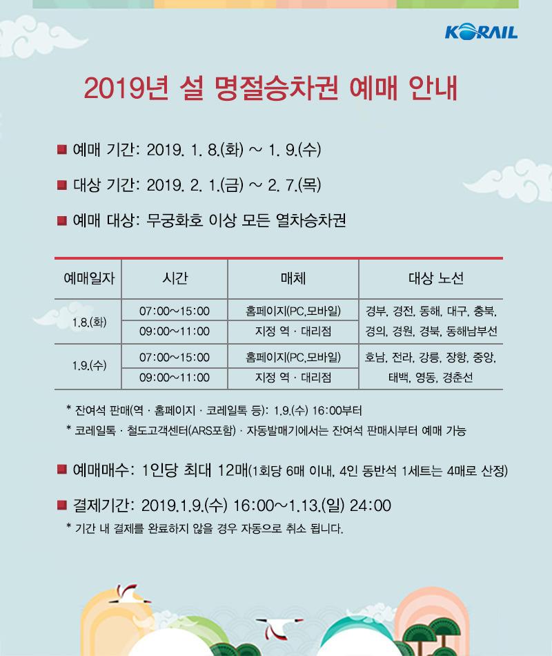 2019년 설 명절승차권 예매 일정