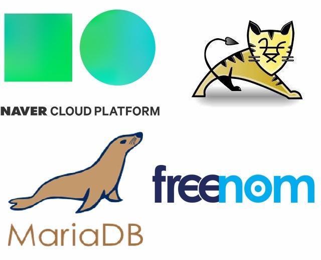 네이버 클라우드 플랫폼::JSP 호스팅을 해보자 4장 -도메인 연결
