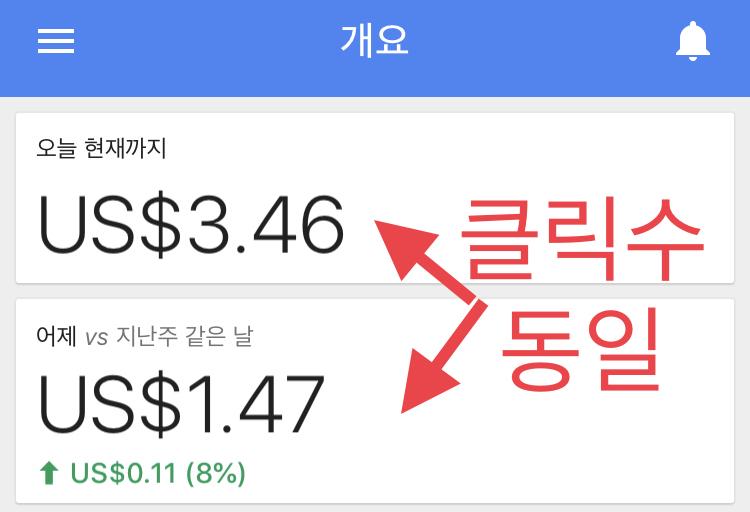 구글 애드센스 클릭단가(CPC) 높이는 방법 - 광고 고수익 만들기
