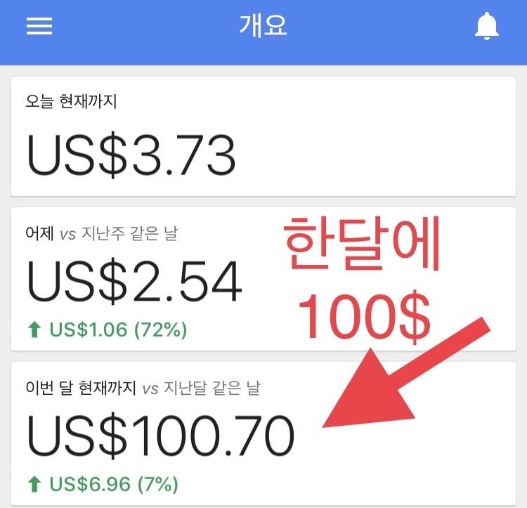 구글 애드센스 광고수익 월 100$ 달성