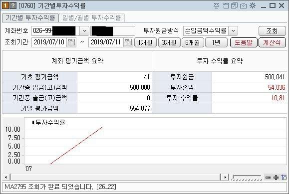 단타계좌 매매수익률 공개 - 투자기록일지(7/10일)