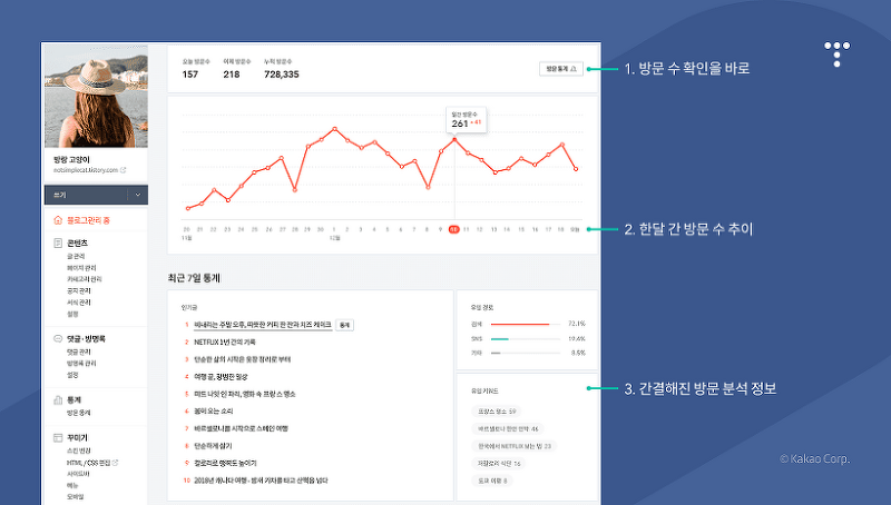 티스토리 방문 통계 개편 유감 - 구글 애널리틱스 활용