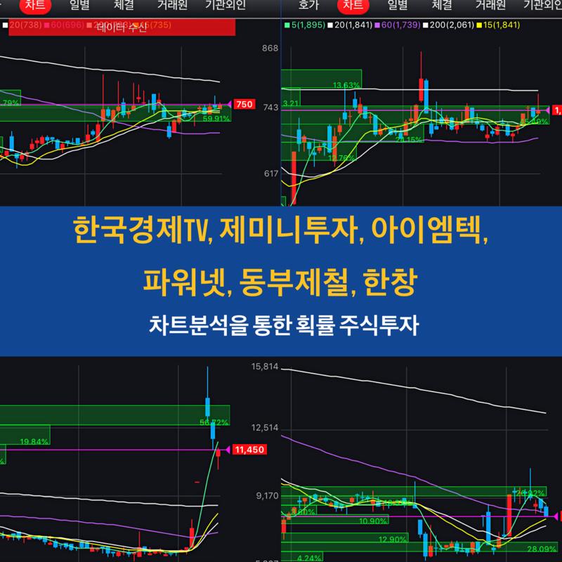 급등직전? - 한국경제TV,제미니투자,아이엠텍,파워넷,동부제철,한창