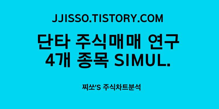 15분봉 단타 주식매매 연구 - 휴마시스, SM Life Design, 남선알미늄, 티라유텍 사례