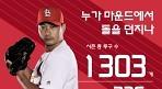 헛스윙 유도로 본 '끝판 대장' 오승환의 첫 시즌