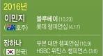 [그래픽] 최근 LPGA 한국(계) 우승자