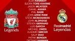 리버풀, 레알 마드리드와 레전드 매치 명단 발표