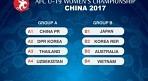 여자 U19 대표팀, 일본-호주와 AFC 챔피언십 한조