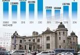 법인세 1조원..한국은행이 세금을 낸다?
