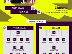 '브라보 합류' 맨시티 vs '파예 복귀 절실' 웨스트햄