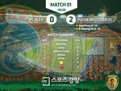 포천시민축구단, 역사적인 국제대회 데뷔전 승리