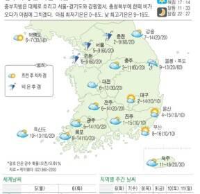 [오늘의 날씨] 5일, 밤부터 강한 바람 기온도 '뚝'