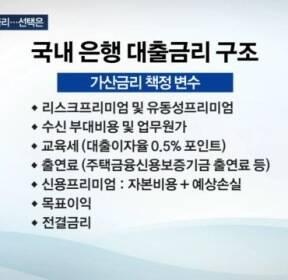 '고정금리 vs 변동금리'..금리상승기, 현명한 대출 관리법은?