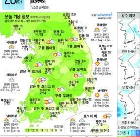 [오늘의 날씨] 2017년 3월 28일
