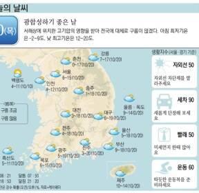 [오늘의 날씨] 30일, 광합성하기 좋은 날